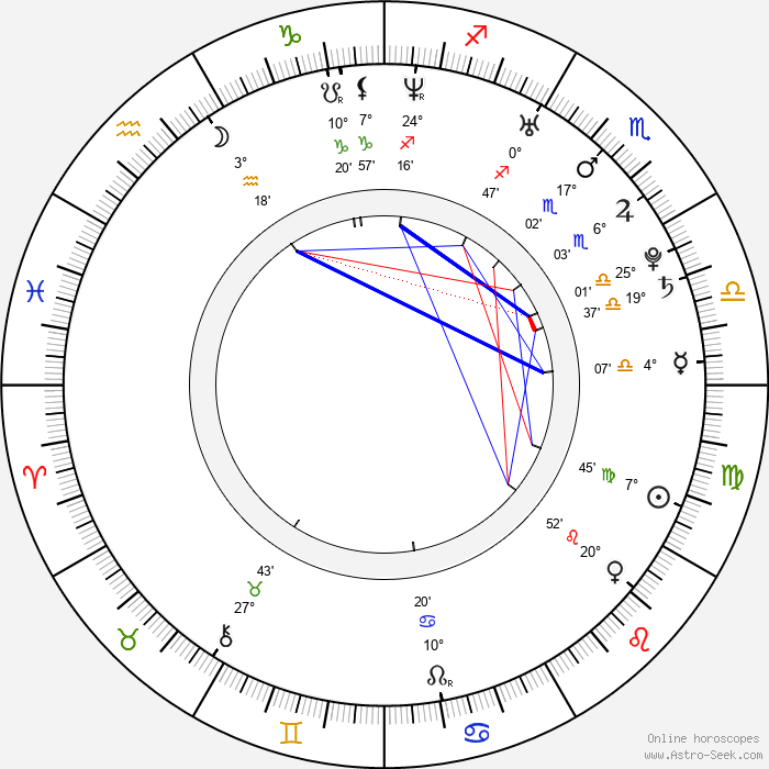 Patrick Nuo - Birth horoscope chart
