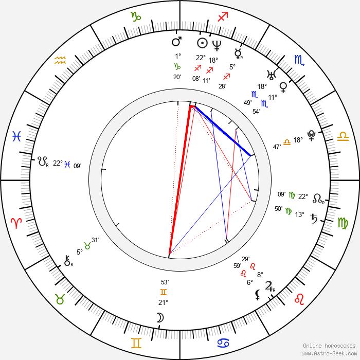 Patrick O'Brien Demsey - Birth horoscope chart