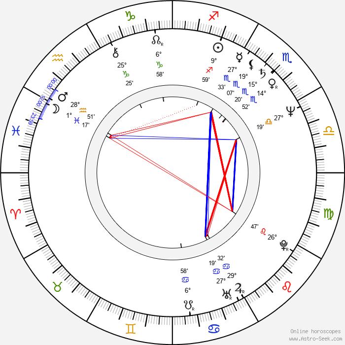 Patrick Reynolds - Birth horoscope chart