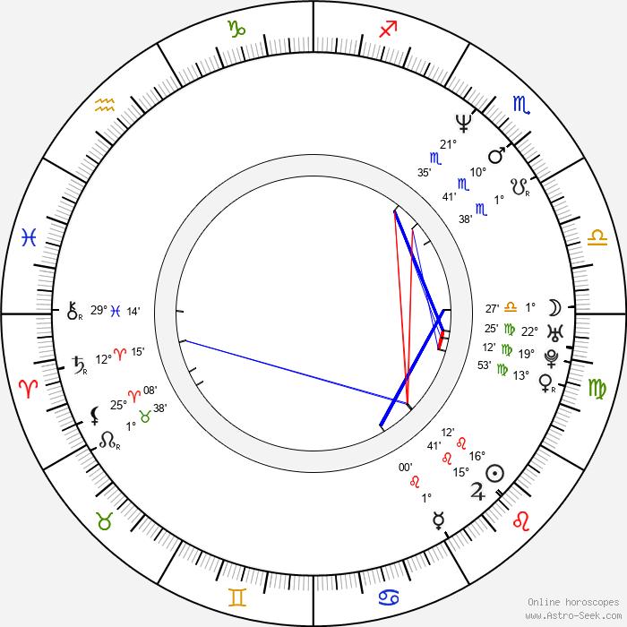 Patrick Ridremont - Birth horoscope chart