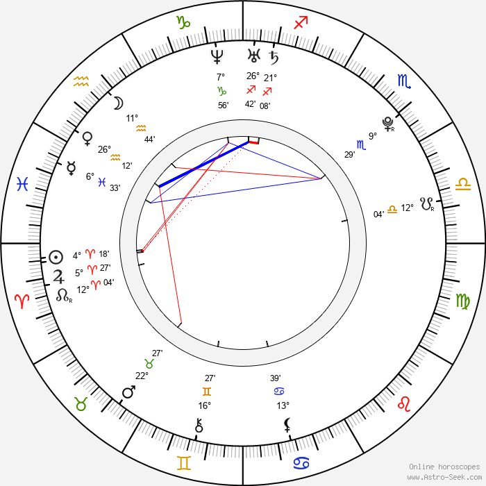 Patrick Ryan Anderson - Birth horoscope chart
