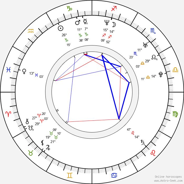 Patrick Scott - Birth horoscope chart