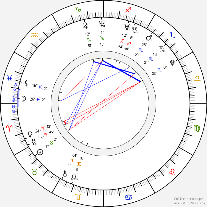 Patrick Stump - Birth horoscope chart