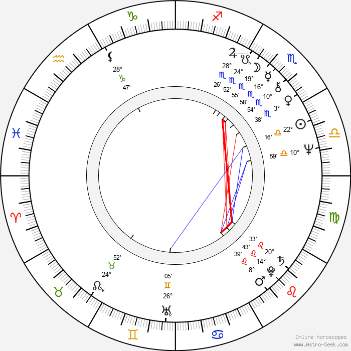Patrick Teoh - Birth horoscope chart