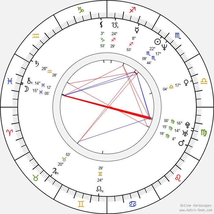 Patrick Warburton - Birth horoscope chart