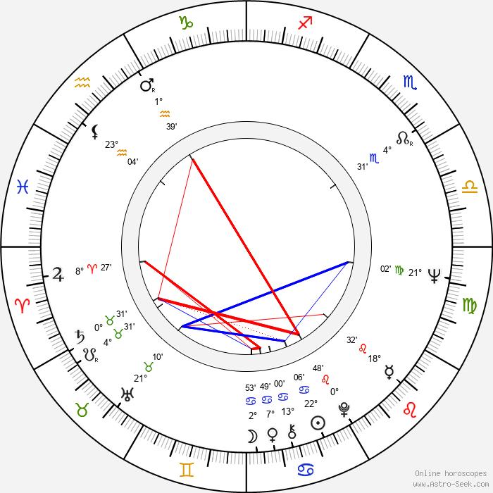 Patrick Wayne - Birth horoscope chart