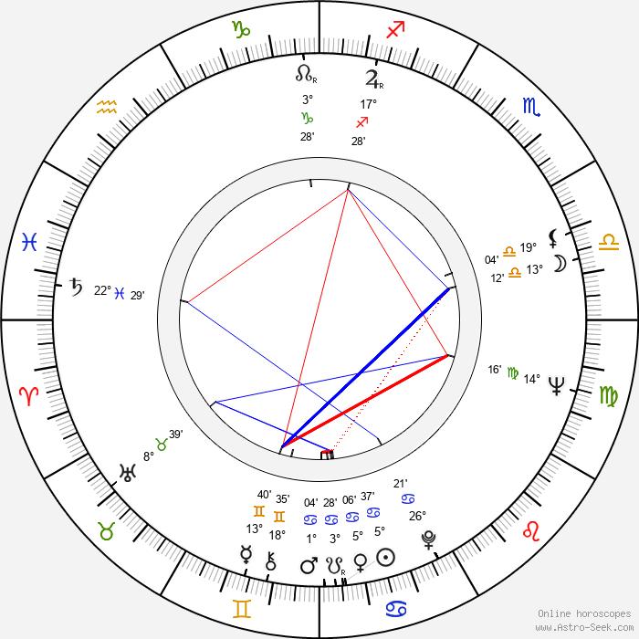 Patrik Anders Edgren - Birth horoscope chart