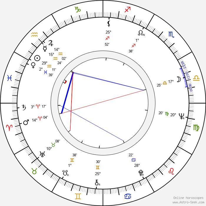 Patrik Baldauff - Birth horoscope chart