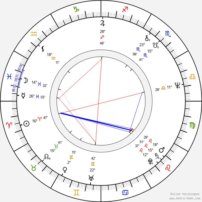 Patrika Darbo - Birth horoscope chart