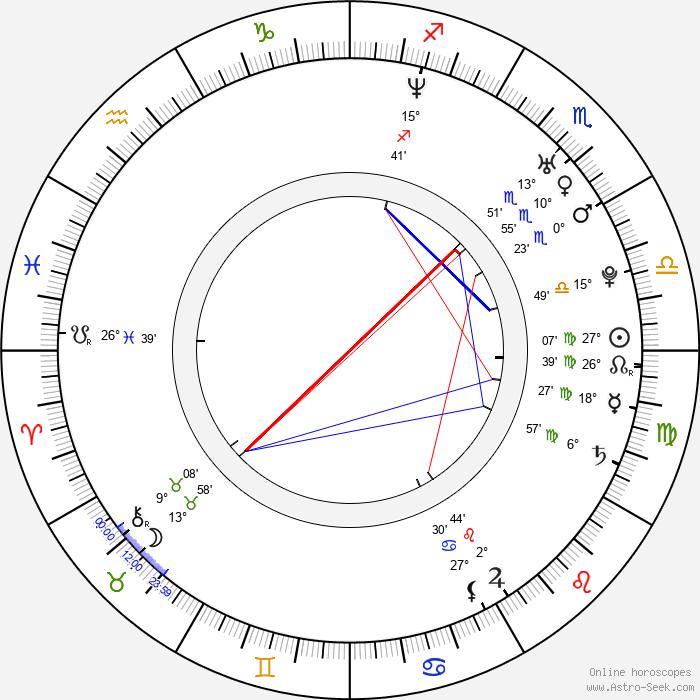 Patrizio Buanne - Birth horoscope chart