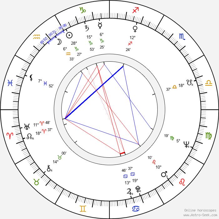 Patsy Rowlands - Birth horoscope chart