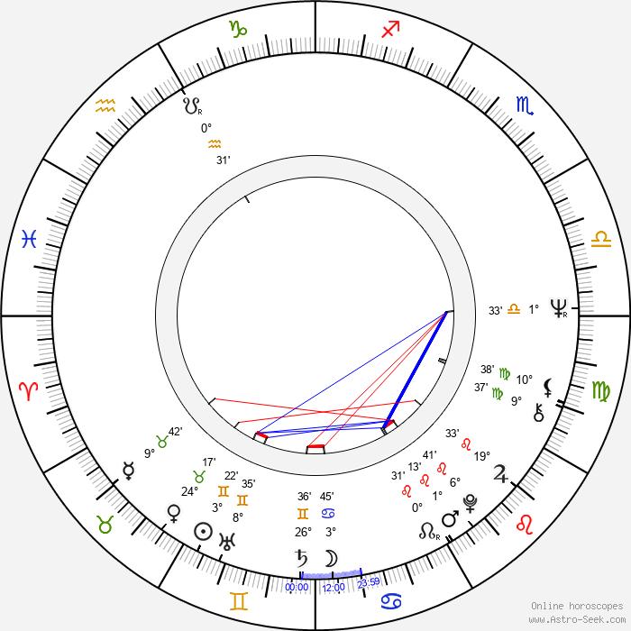 Patti LaBelle - Birth horoscope chart
