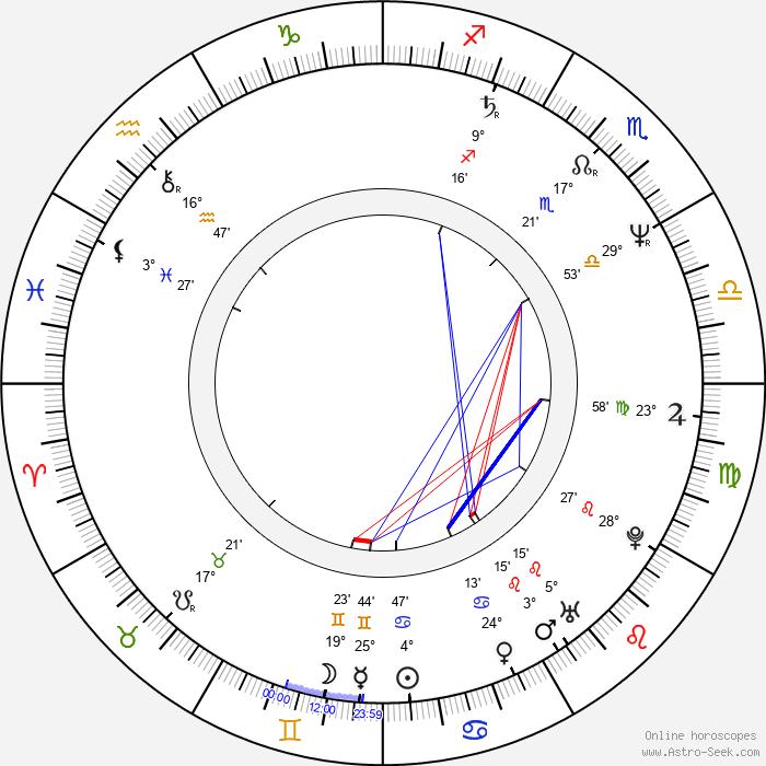 Patty Smyth - Birth horoscope chart