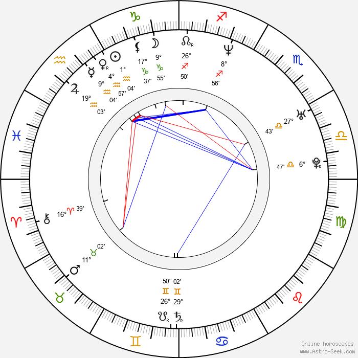 Pau Martínez - Birth horoscope chart