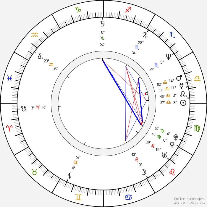 Paul-Anders Simma - Birth horoscope chart