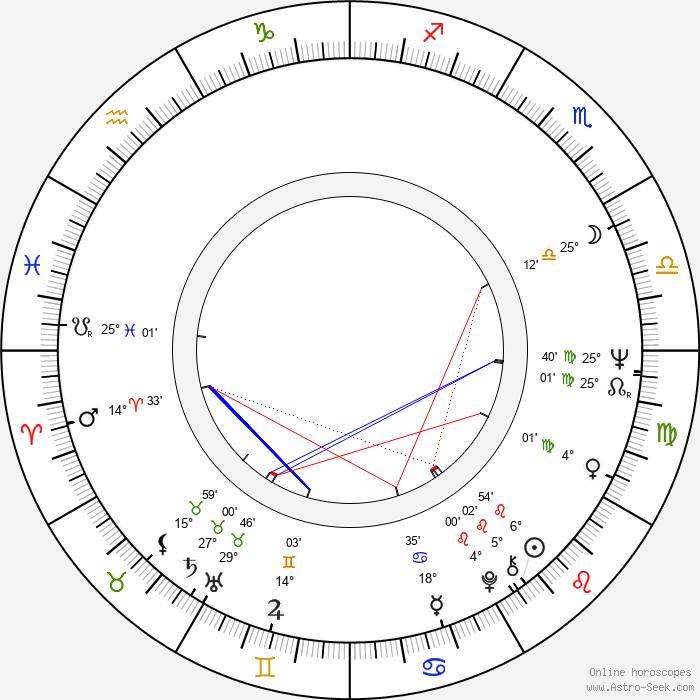 Paul Anka - Birth horoscope chart