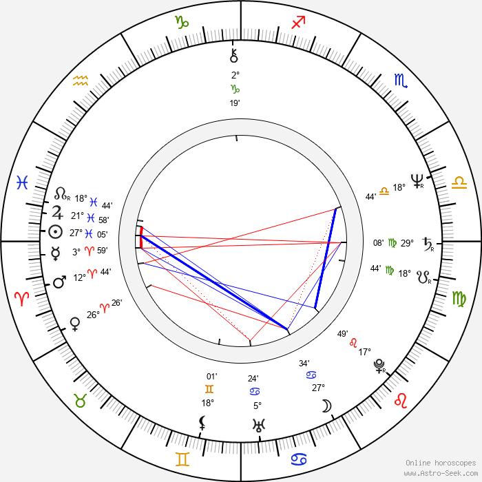 Paul Barber - Birth horoscope chart