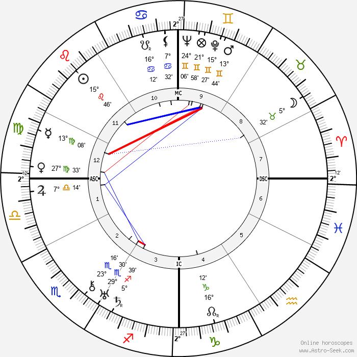 Paul Belmondo - Birth horoscope chart