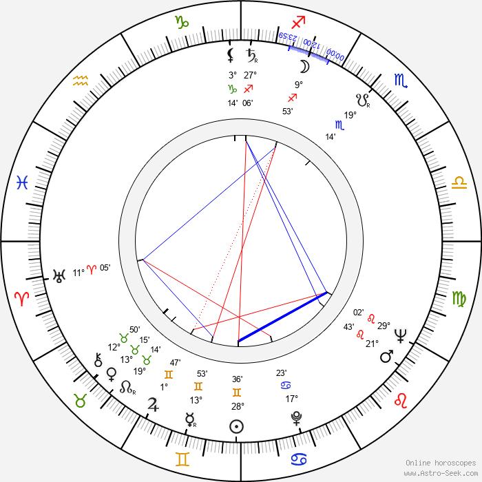 Paul Bernard - Birth horoscope chart