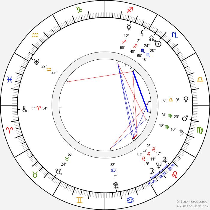 Paul Bogart - Birth horoscope chart