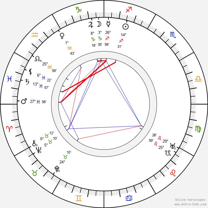 Paul Bonatz - Birth horoscope chart