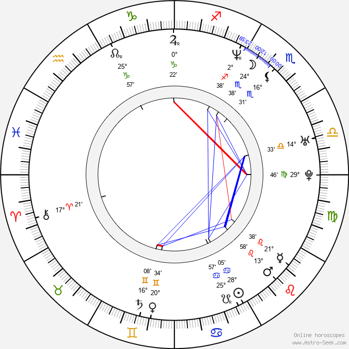 Paul Brandt - Birth horoscope chart