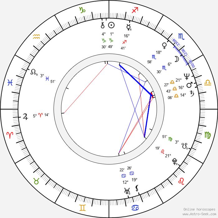 Paul Brizzi - Birth horoscope chart