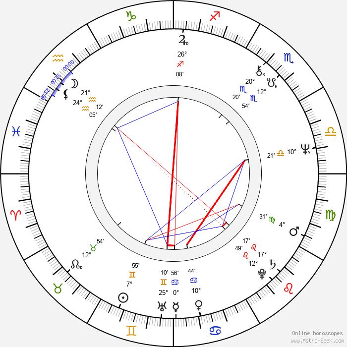 Paul Brück - Birth horoscope chart