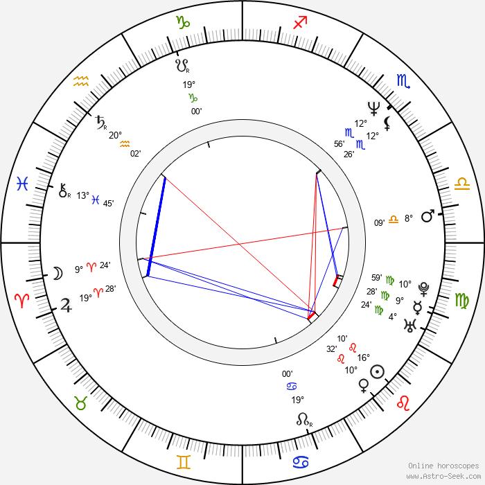 Paul Bunnell - Birth horoscope chart