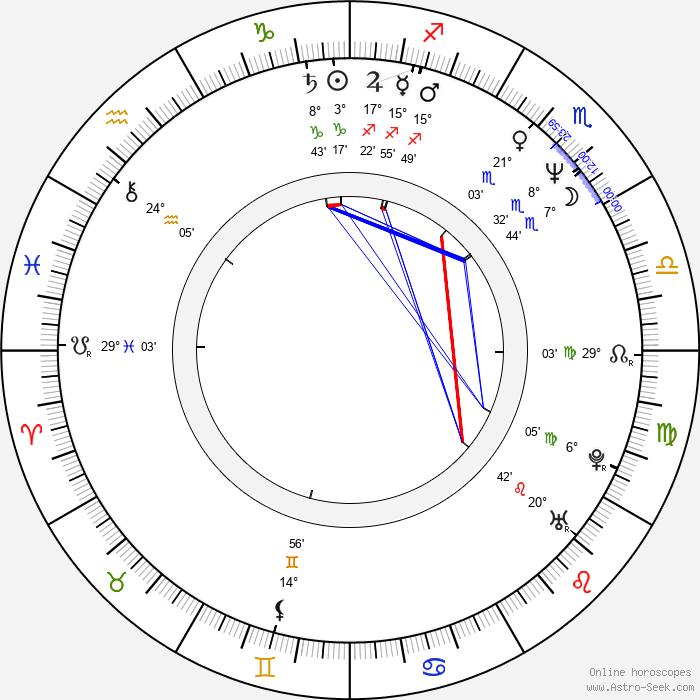 Paul Cantelon - Birth horoscope chart