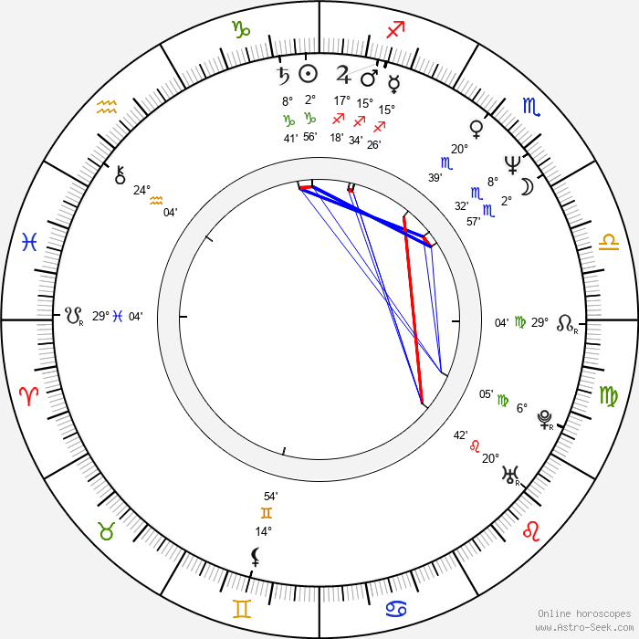 Paul Cantelon - Birth horoscope chart