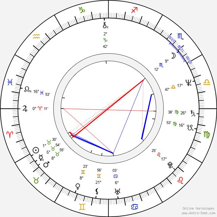 Paul Carrack - Birth horoscope chart