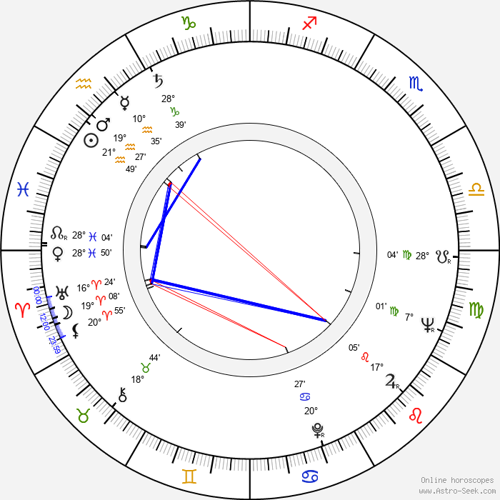 Paul Comi - Birth horoscope chart