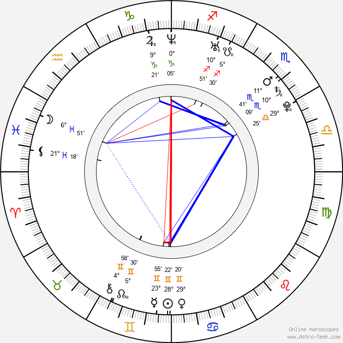 Paul Dano - Birth horoscope chart