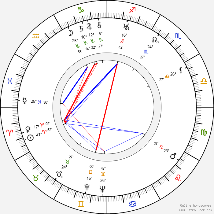 Paul Demange - Birth horoscope chart