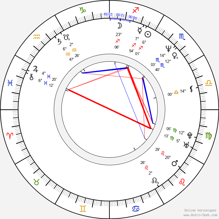 Paul Dinello - Birth horoscope chart