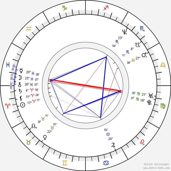 Paul Dion Monte - Birth horoscope chart