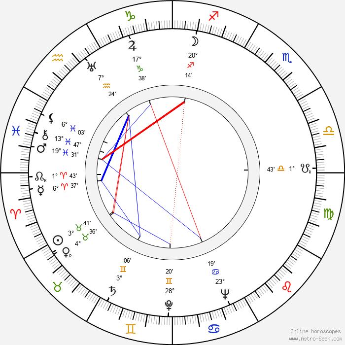 Paul Esser - Birth horoscope chart