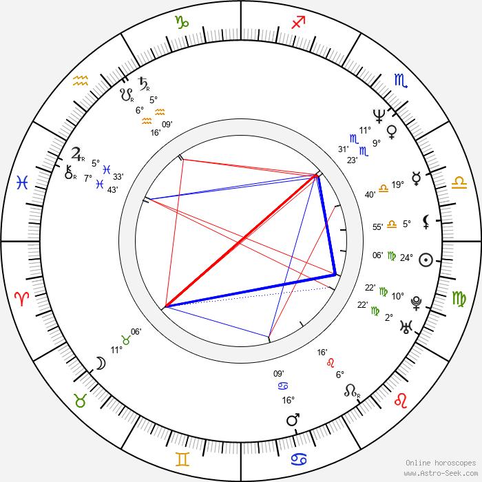 Paul Feig - Birth horoscope chart