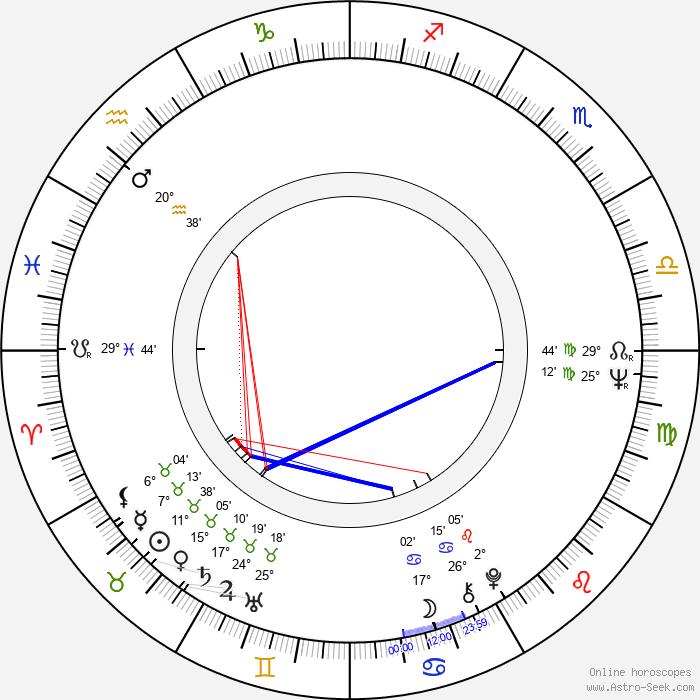 Paul Ferris - Birth horoscope chart