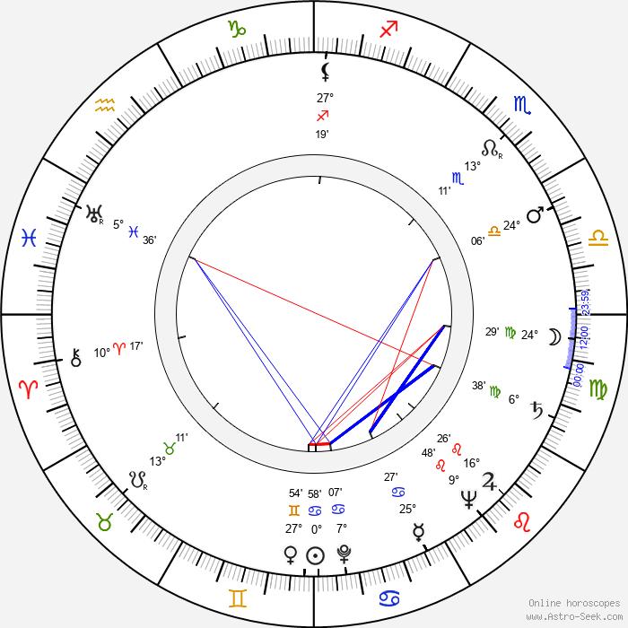 Paul Frees - Birth horoscope chart
