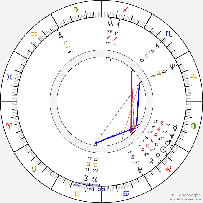 Paul Greengrass - Birth horoscope chart