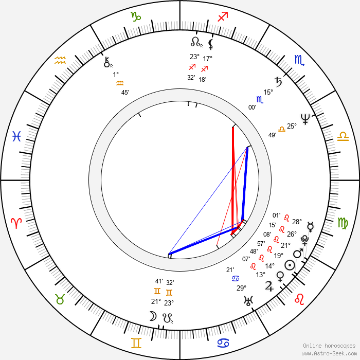 Paul Greengrass - Birth horoscope chart