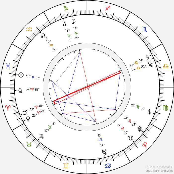 Paul Haggis - Birth horoscope chart