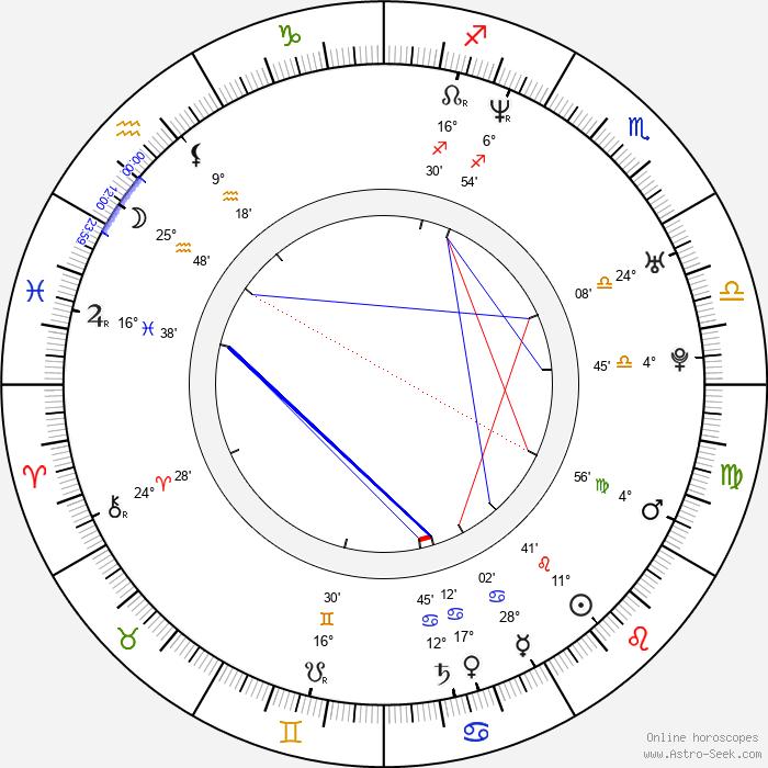 Paul Hough - Birth horoscope chart