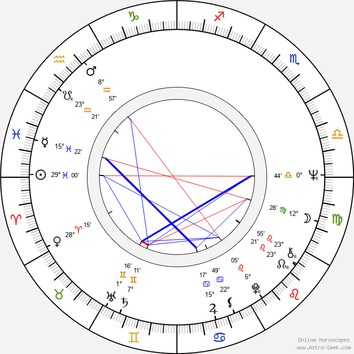 Paul Junger Witt - Birth horoscope chart