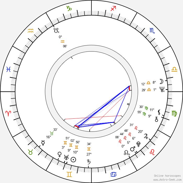 Paul Keith - Birth horoscope chart