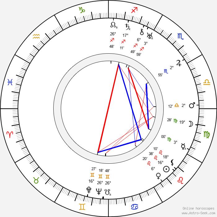 Paul Kelly - Birth horoscope chart