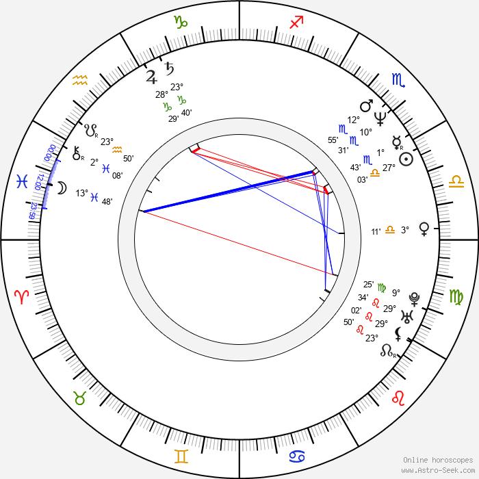 Paul Kozlowski - Birth horoscope chart