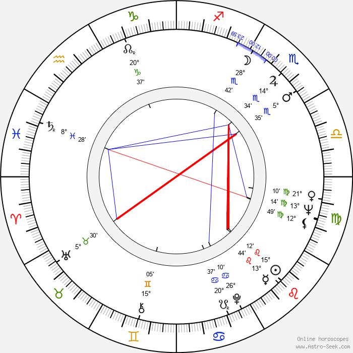 Paul Krasny - Birth horoscope chart